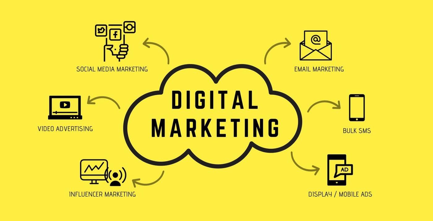 41 ابزار دیجیتال مارکتینگ برای رشد کسب و کار شما | رضا رحمتی