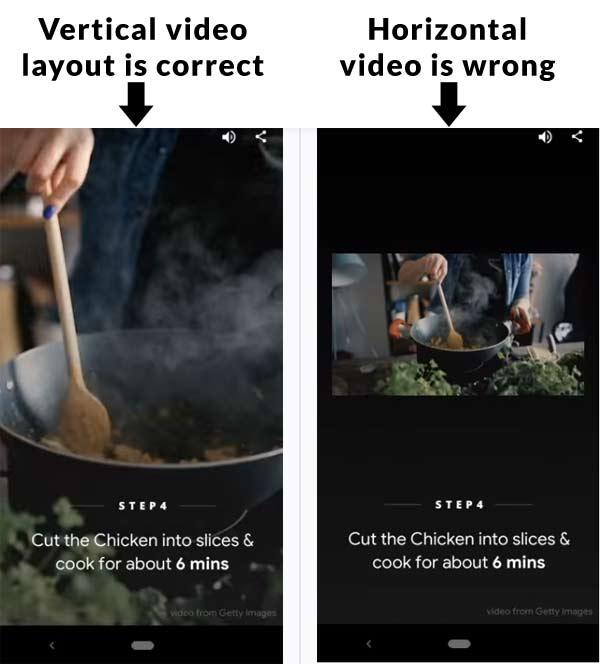 محتوای مناسب برای Web Stories